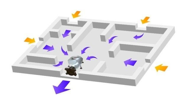 床下換気扇の図